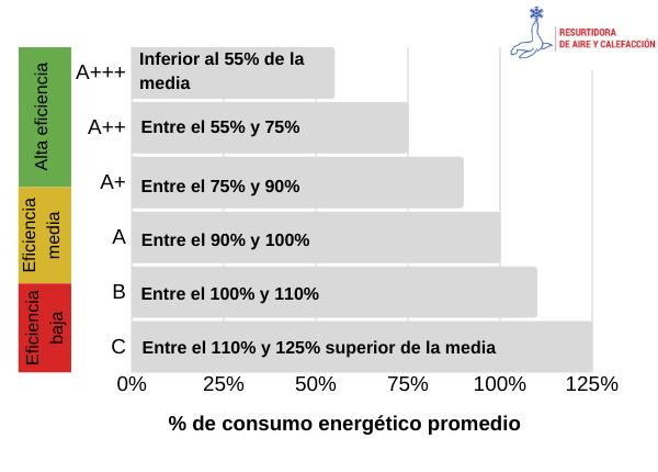 tabla-consumo-energetico-aire-acondicionado-1